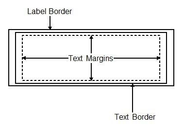 Label Borders